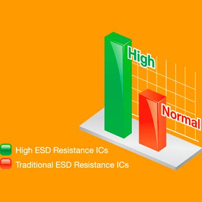 PCSHOP Informática Placa Mãe Gigabyte Intel LGA 1151 DDR4 GA-H110M-S2V