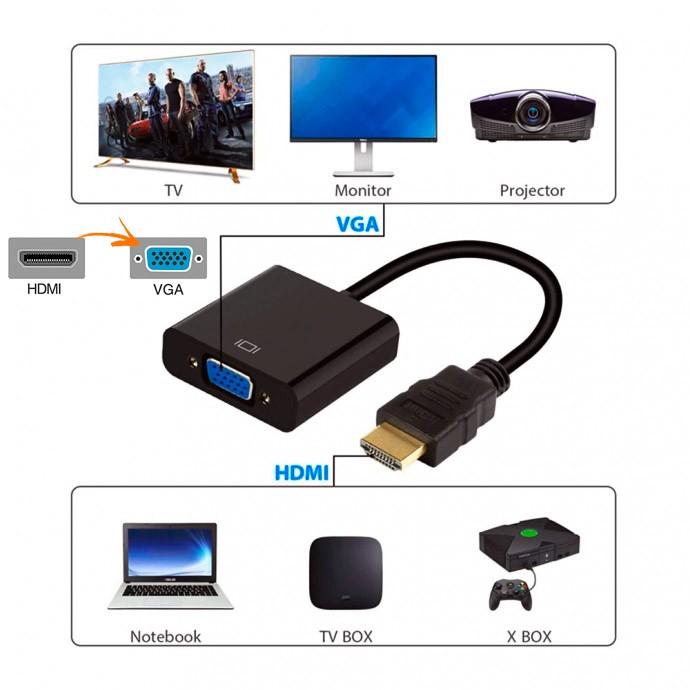 PCSHOP Informática Adaptador HDMI para VGA com Cabo de Áudio P2 xTrad XT-5025