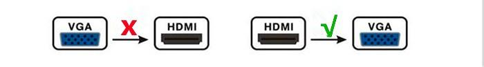 PCSHOP Informática Adaptador HDMI para VGA Mini Conversor HD 1080P